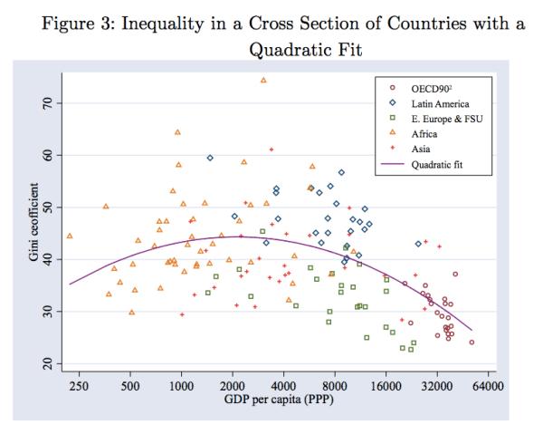Gallup 2012 Figure 3