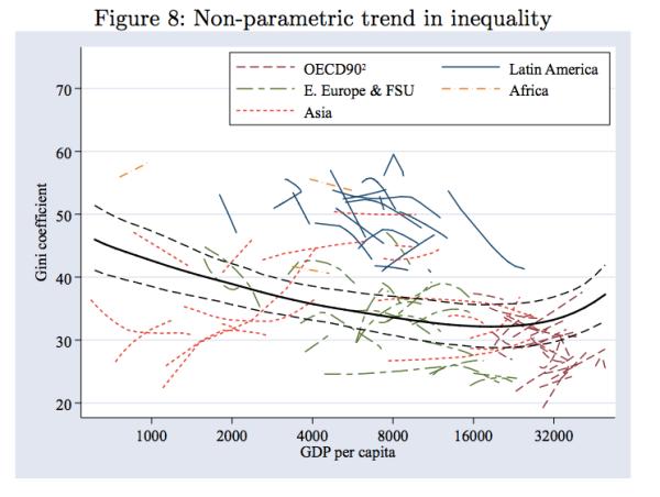 Gallup 2012 Figure 8