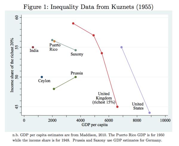 Gallup 2012 Figure 1